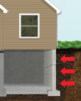 Residential Foundation Repair Solutions Kansas City, MO