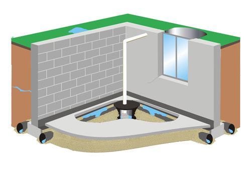 basement mold and waterproofing Kansas City