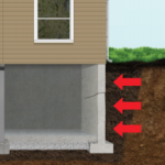 foundation repair and basement waterproofing NE Kansas