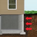 hydrostatic pressure, water pressure, expansive soil